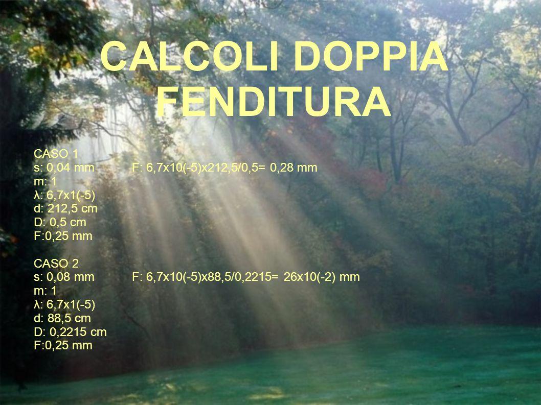 CALCOLI DOPPIA FENDITURA CASO 1 s: 0,04 mm F: 6,7x10(-5)x212,5/0,5= 0,28 mm m: 1 λ: 6,7x1(-5) d: 212,5 cm D: 0,5 cm F:0,25 mm CASO 2 s: 0,08 mm F: 6,7