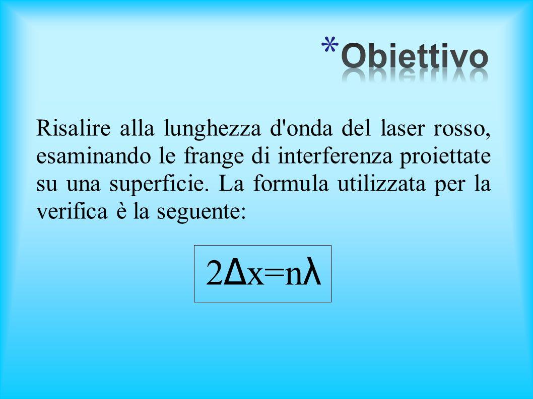 L esperimento Obiettivo: A)Determinare a quale intensità luminosa corrisponde ciascuna lunghezza d onda; B)Verificare che la somma dei colori primari è la luce bianca.