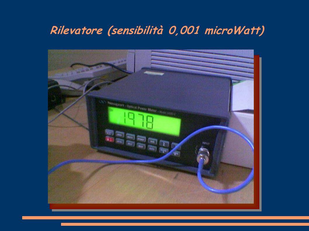 Rilevatore (sensibilità 0,001 microWatt)