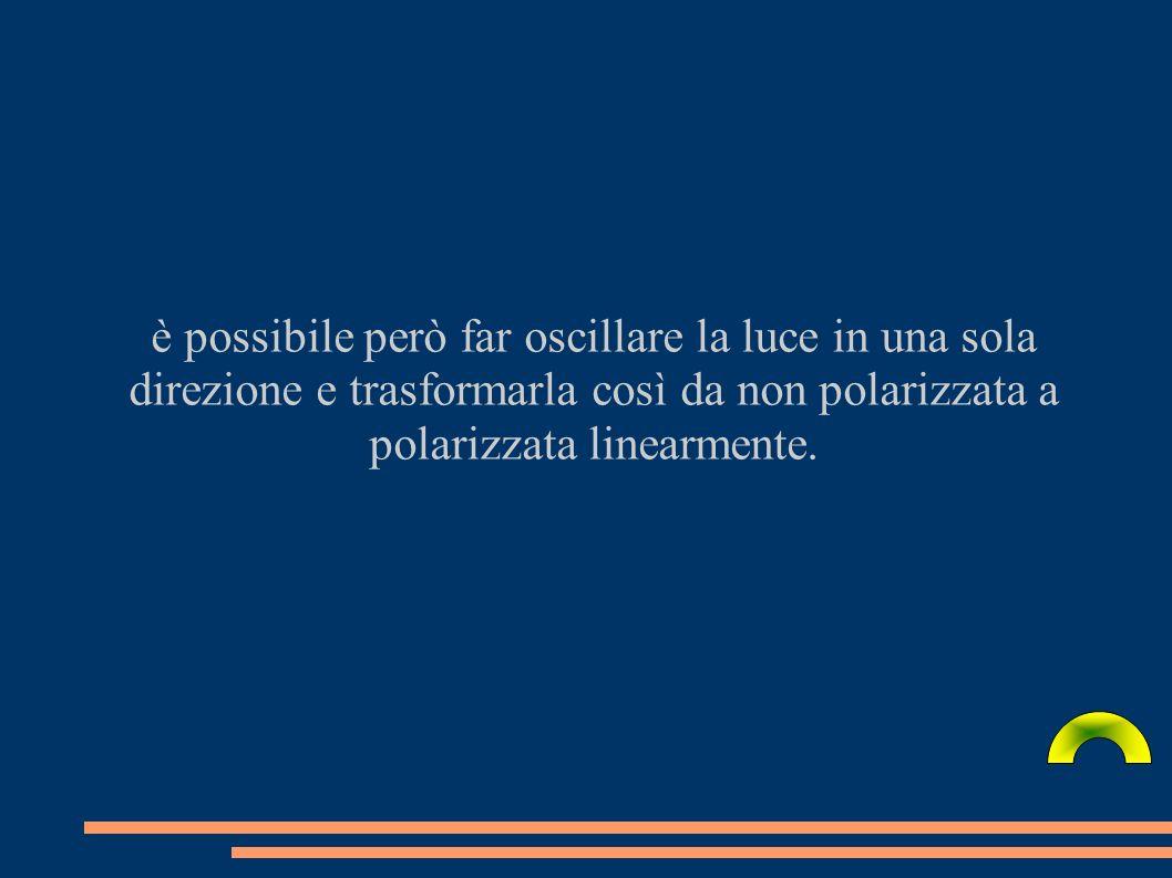 è possibile però far oscillare la luce in una sola direzione e trasformarla così da non polarizzata a polarizzata linearmente.
