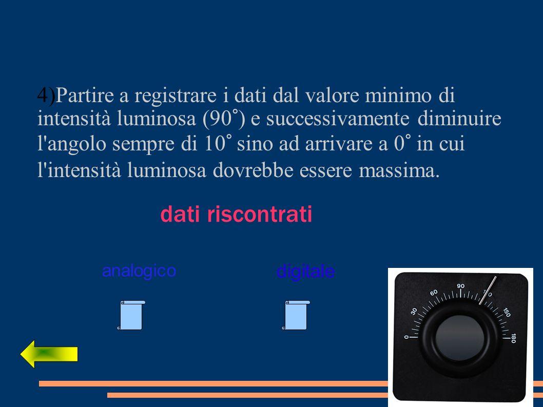 4)Partire a registrare i dati dal valore minimo di intensità luminosa (90°) e successivamente diminuire l'angolo sempre di 10° sino ad arrivare a 0° i