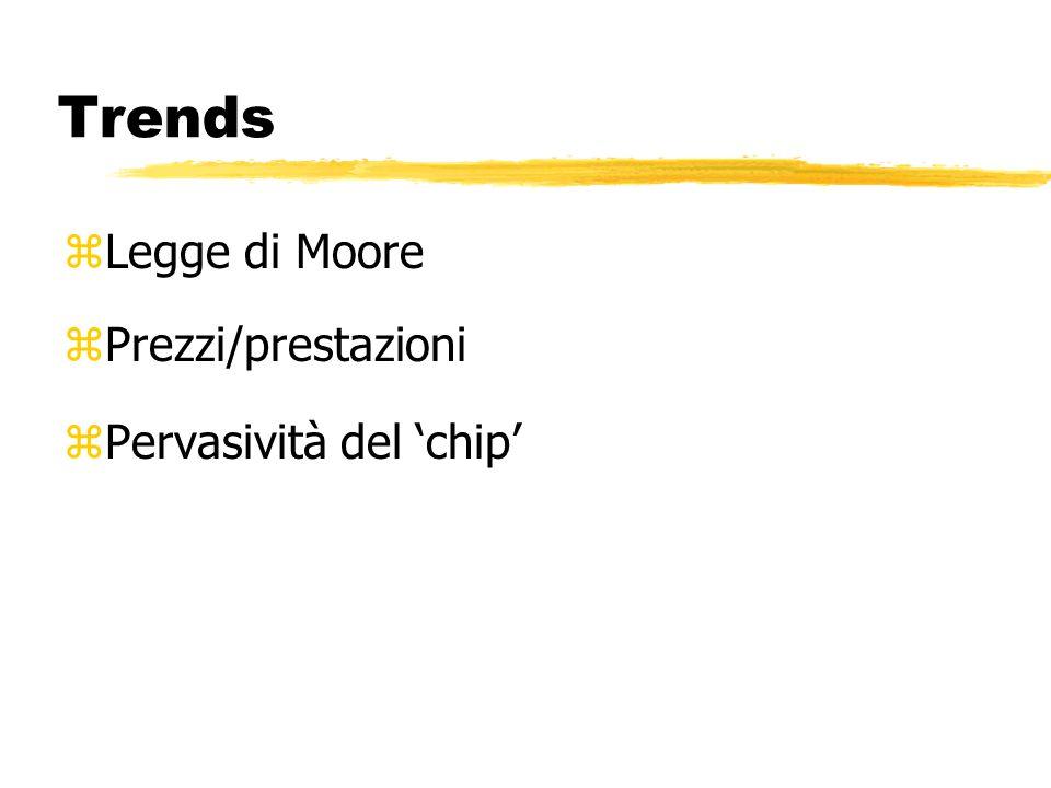 Trends zLegge di Moore zPrezzi/prestazioni zPervasività del chip