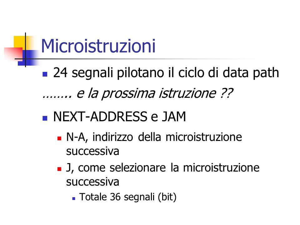 Microistruzioni 24 segnali pilotano il ciclo di data path …….. e la prossima istruzione ?? NEXT-ADDRESS e JAM N-A, indirizzo della microistruzione suc