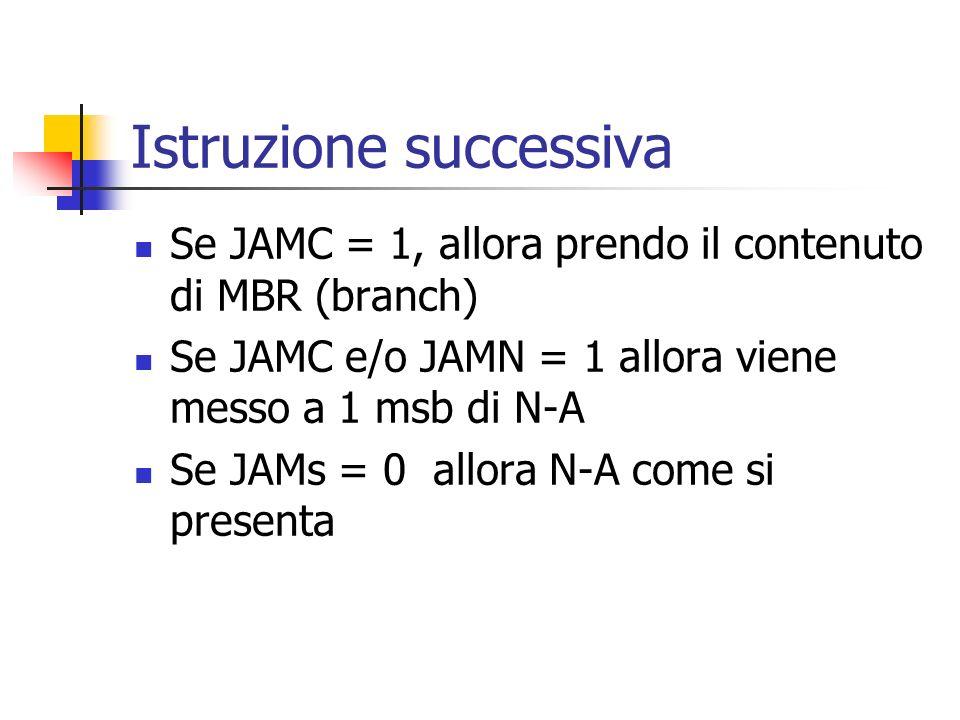 Istruzione successiva Se JAMC = 1, allora prendo il contenuto di MBR (branch) Se JAMC e/o JAMN = 1 allora viene messo a 1 msb di N-A Se JAMs = 0 allor
