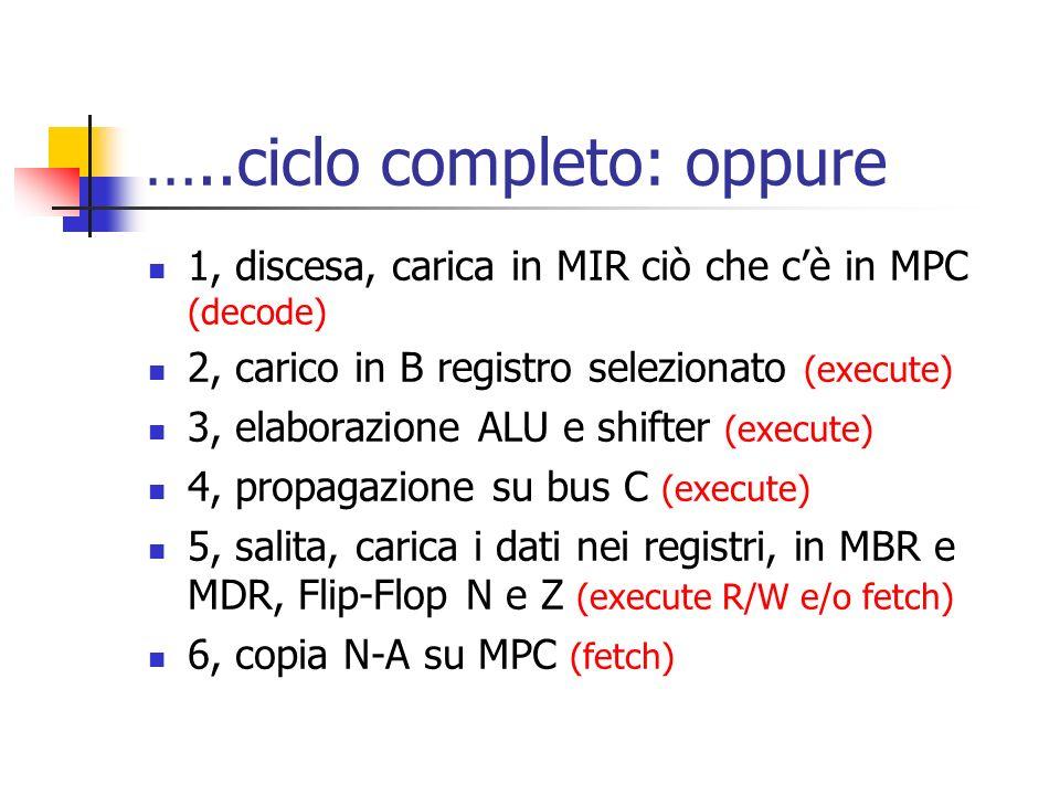 …..ciclo completo: oppure 1, discesa, carica in MIR ciò che cè in MPC (decode) 2, carico in B registro selezionato (execute) 3, elaborazione ALU e shi