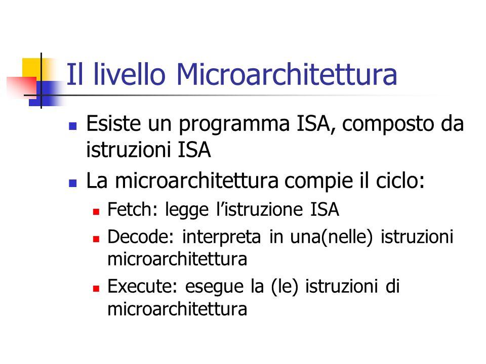 Il livello Microarchitettura Esiste un programma ISA, composto da istruzioni ISA La microarchitettura compie il ciclo: Fetch: legge listruzione ISA De