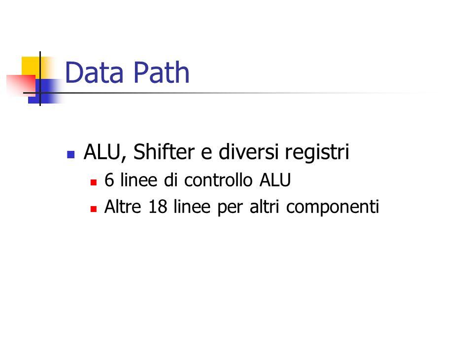 Data Path ALU, Shifter e diversi registri 6 linee di controllo ALU Altre 18 linee per altri componenti