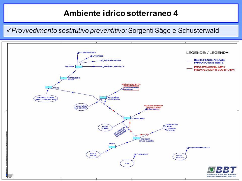 Ambiente idrico sotterraneo 5 Misure di emergenza - Sono adottate quando si verificano delle compromissioni di risorse idriche che presentano un rischio nullo o basso - Le misure di emergenza si applicano alle sorgenti presenti nellintera area di progetto (pubbliche e private) Programma di intervento Ripristino approvvigionamento demergenza entro 48 h - Stabilizzazione dellintervento entro 30 giorni - Conversione in provvedimenti definitivi Prosecuzione monitoraggio risorse idriche Provvedimenti di mitigazione: Sorgenti