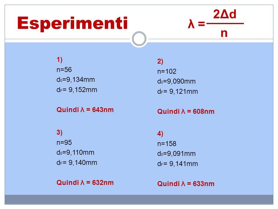 1) n=56 d 0 =9,134mm d F = 9,152mm Quindi λ = 643nm 2) n=102 d 0 =9,090mm d F = 9,121mm Quindi λ = 608nm 3) n=95 d 0 =9,110mm d F = 9,140mm Quindi λ =