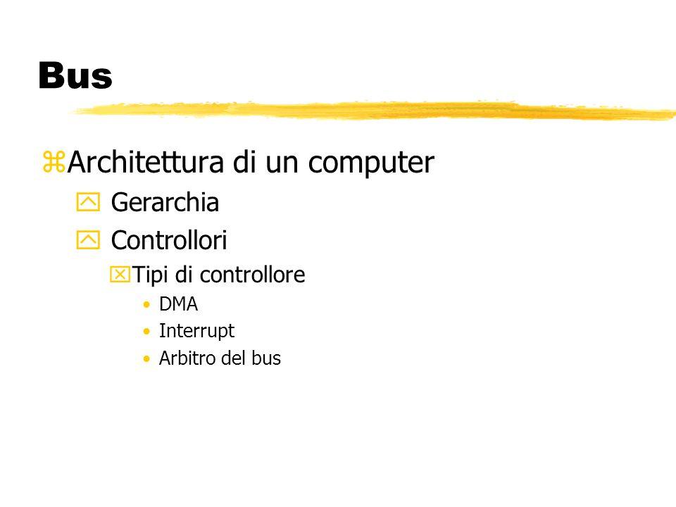 Bus zArchitettura di un computer y Gerarchia y Controllori xTipi di controllore DMA Interrupt Arbitro del bus