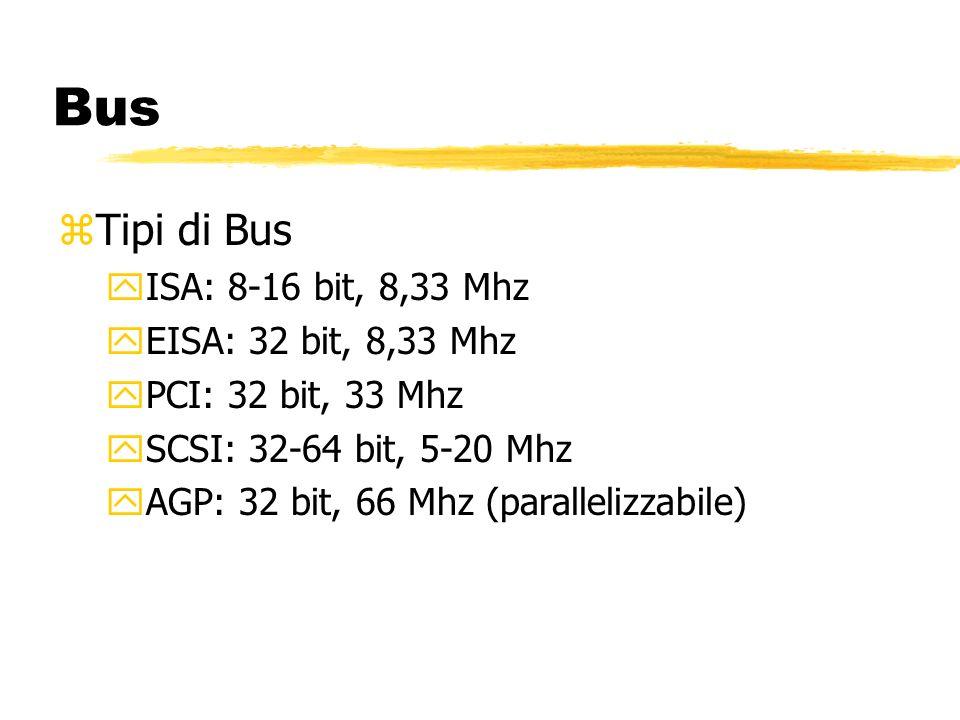 Bus zTipi di Bus yISA: 8-16 bit, 8,33 Mhz yEISA: 32 bit, 8,33 Mhz yPCI: 32 bit, 33 Mhz ySCSI: 32-64 bit, 5-20 Mhz yAGP: 32 bit, 66 Mhz (parallelizzabile)