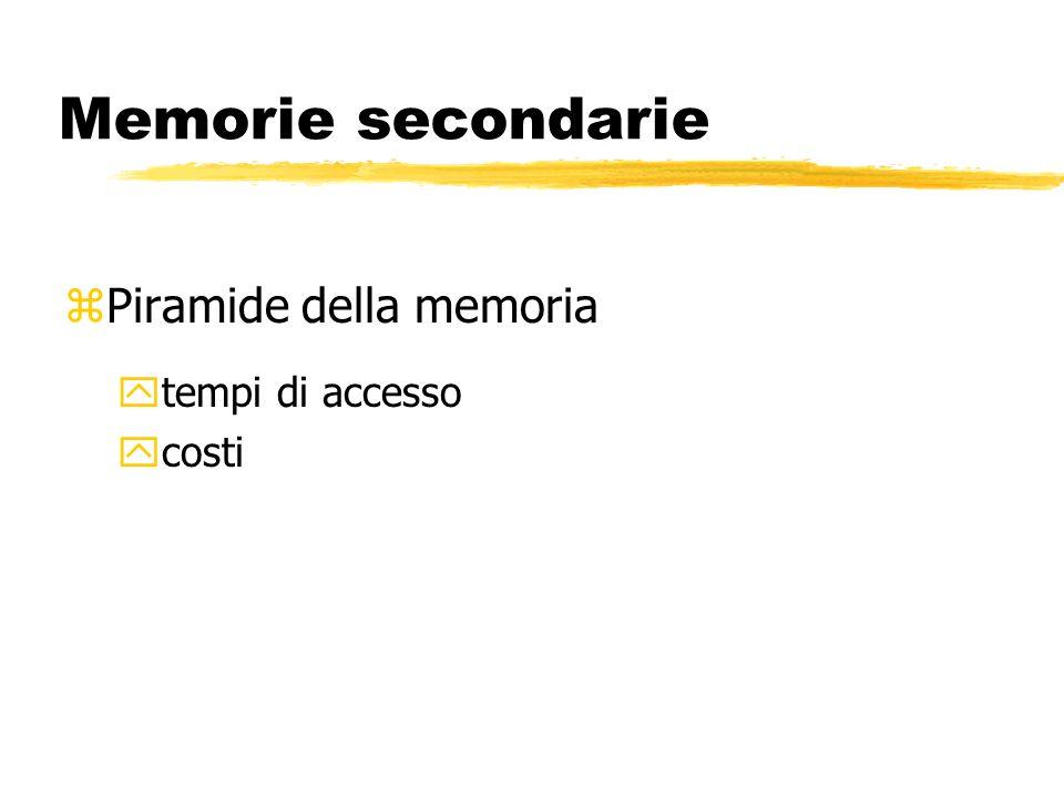 Memorie secondarie zPiramide della memoria ytempi di accesso ycosti
