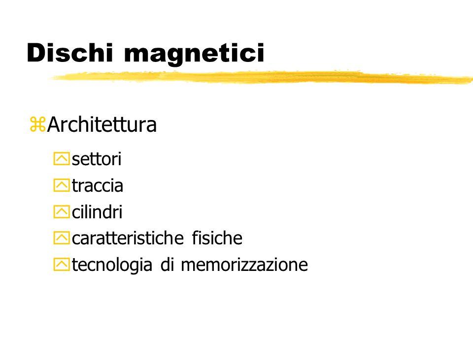Dischi magnetici zArchitettura ysettori ytraccia ycilindri ycaratteristiche fisiche ytecnologia di memorizzazione