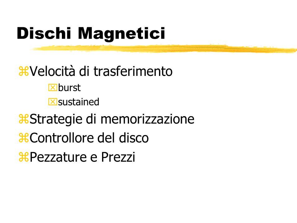 Dischi Magnetici zVelocità di trasferimento xburst xsustained zStrategie di memorizzazione zControllore del disco zPezzature e Prezzi