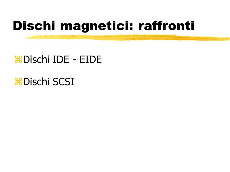 Dischi magnetici: raffronti zDischi IDE - EIDE zDischi SCSI
