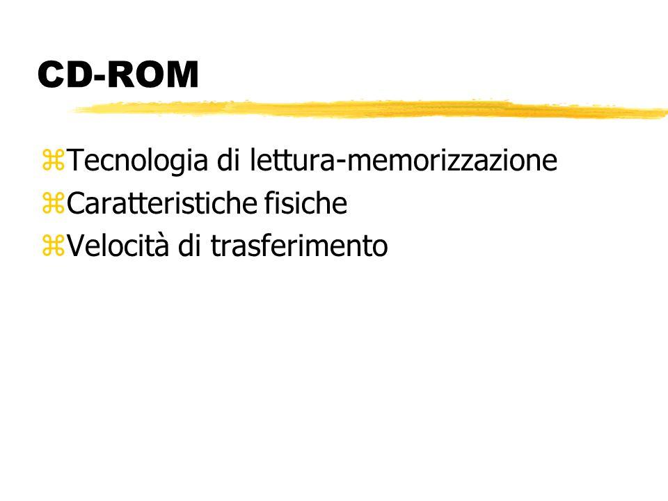 CD-ROM zTecnologia di lettura-memorizzazione zCaratteristiche fisiche zVelocità di trasferimento