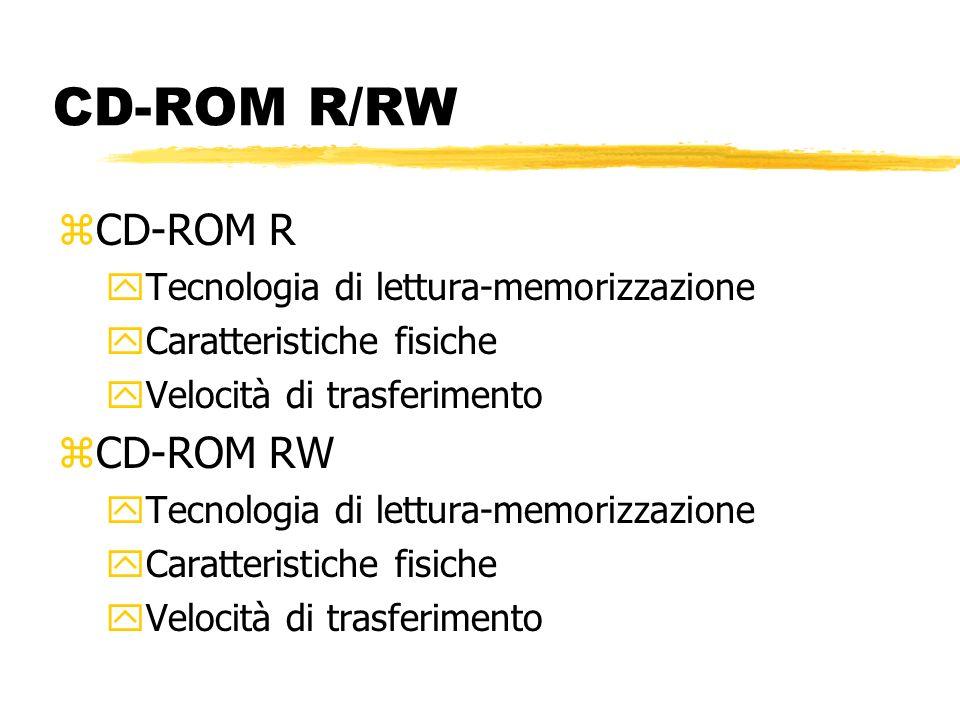 CD-ROM R/RW zCD-ROM R yTecnologia di lettura-memorizzazione yCaratteristiche fisiche yVelocità di trasferimento zCD-ROM RW yTecnologia di lettura-memorizzazione yCaratteristiche fisiche yVelocità di trasferimento