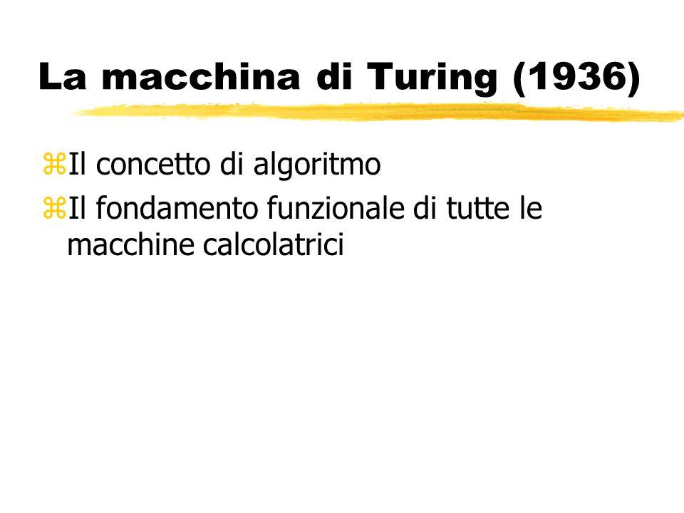 La macchina di Turing (1936) zIl concetto di algoritmo zIl fondamento funzionale di tutte le macchine calcolatrici