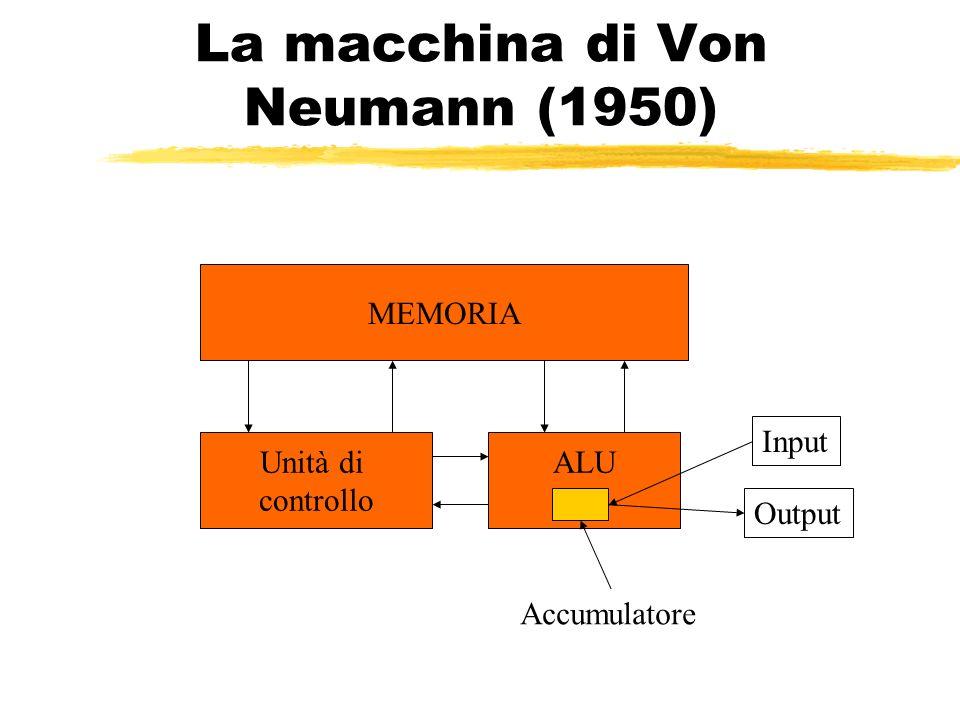 La macchina di Von Neumann (1950) MEMORIA Unità di controllo ALU Accumulatore Output Input
