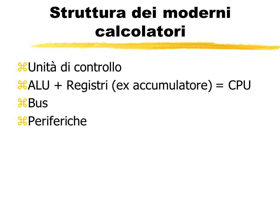 Struttura dei moderni calcolatori zUnità di controllo zALU + Registri (ex accumulatore) = CPU zBus zPeriferiche