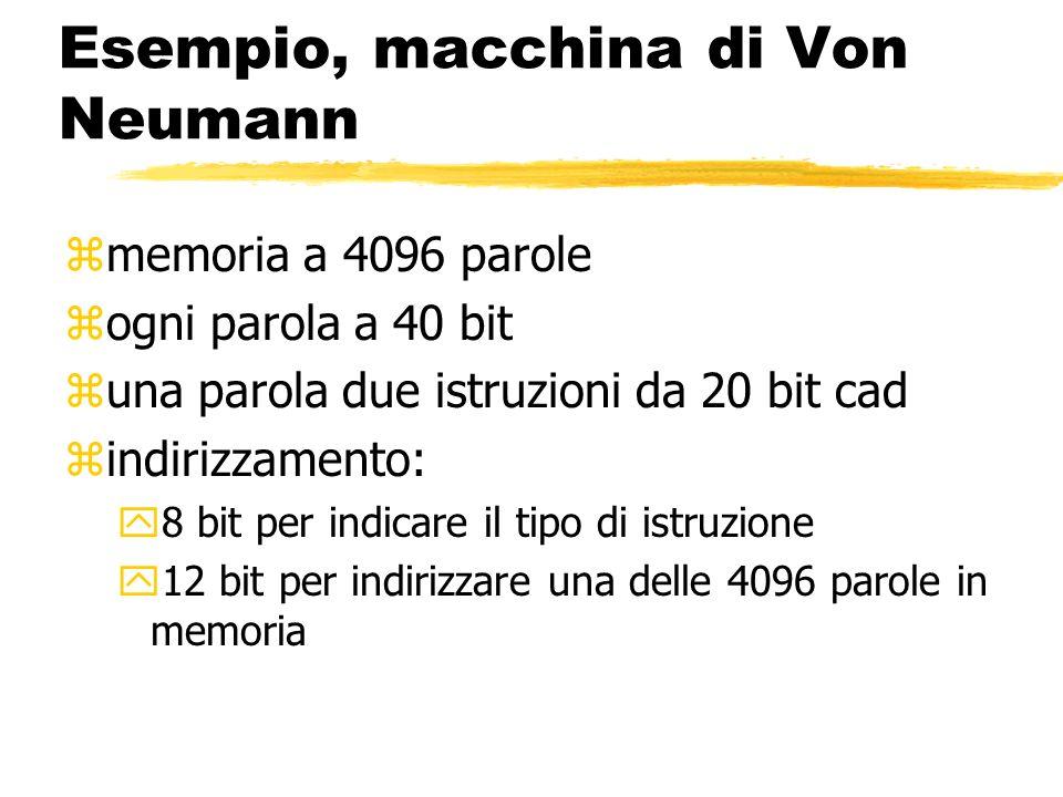 Esempio, macchina di Von Neumann zmemoria a 4096 parole zogni parola a 40 bit zuna parola due istruzioni da 20 bit cad zindirizzamento: y8 bit per indicare il tipo di istruzione y12 bit per indirizzare una delle 4096 parole in memoria