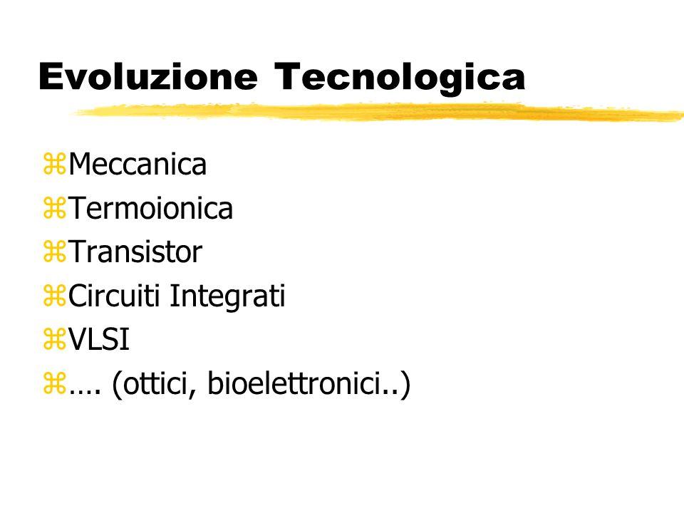 Evoluzione Tecnologica zMeccanica zTermoionica zTransistor zCircuiti Integrati zVLSI z….