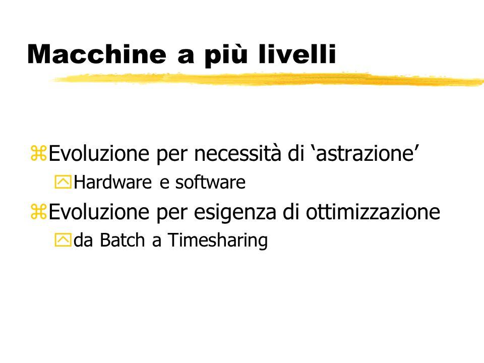 Macchine a più livelli zEvoluzione per necessità di astrazione yHardware e software zEvoluzione per esigenza di ottimizzazione yda Batch a Timesharing
