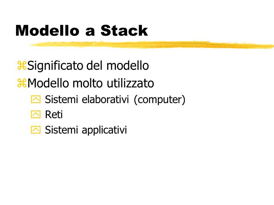Modello a Stack zSignificato del modello zModello molto utilizzato y Sistemi elaborativi (computer) y Reti y Sistemi applicativi