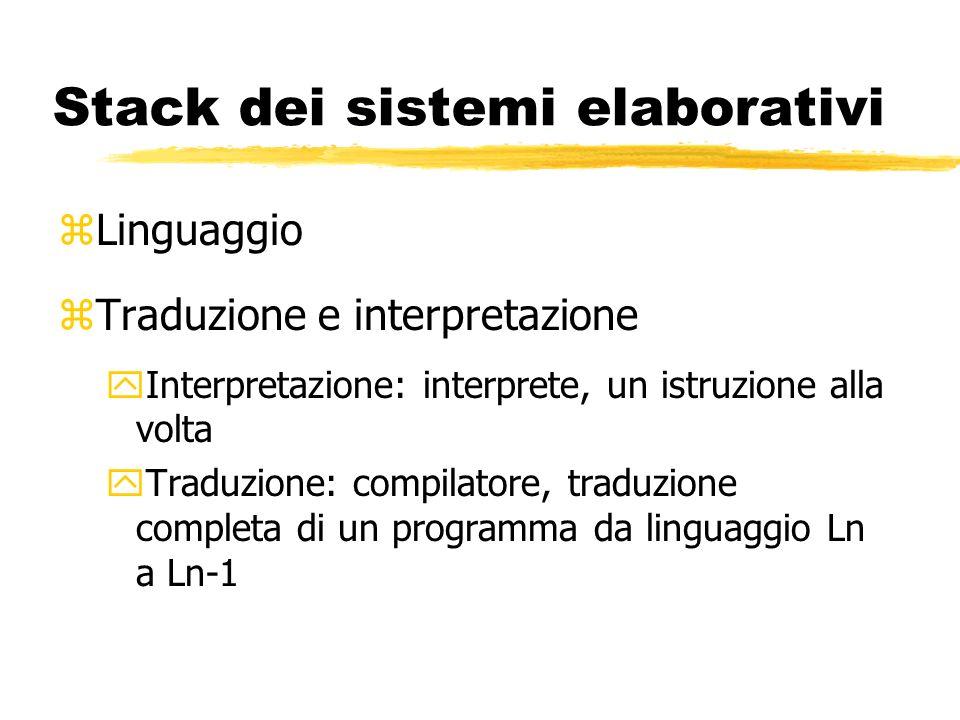 Stack dei sistemi elaborativi zLinguaggio zTraduzione e interpretazione yInterpretazione: interprete, un istruzione alla volta yTraduzione: compilatore, traduzione completa di un programma da linguaggio Ln a Ln-1