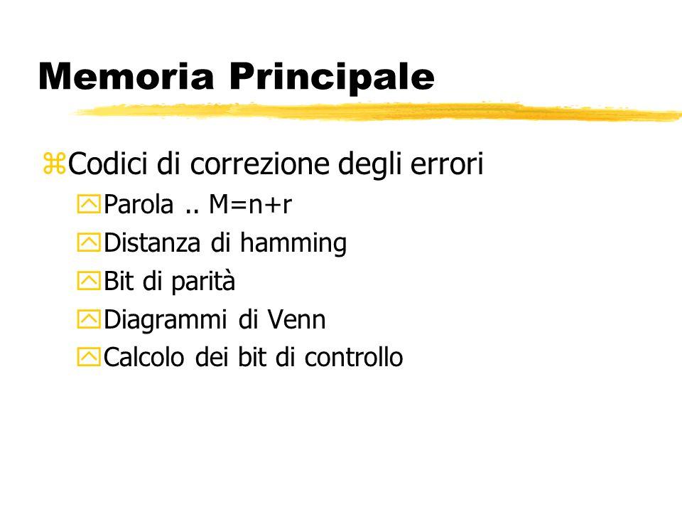 Memoria Principale zCodici di correzione degli errori yParola.. M=n+r yDistanza di hamming yBit di parità yDiagrammi di Venn yCalcolo dei bit di contr