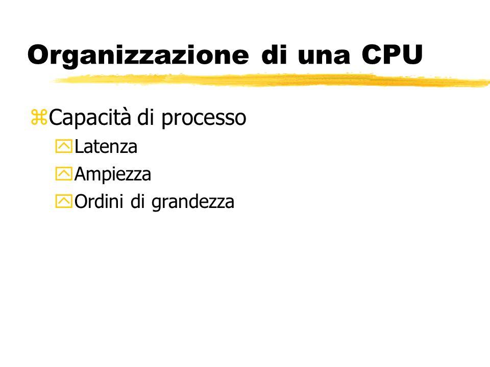 Organizzazione di una CPU zCapacità di processo yLatenza yAmpiezza yOrdini di grandezza
