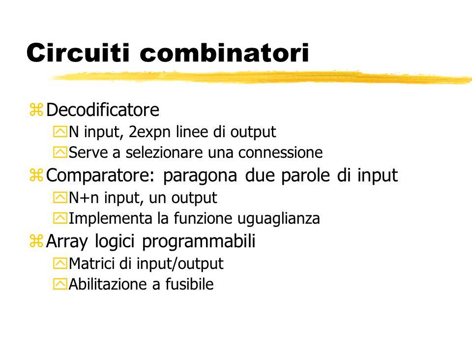 Circuiti aritmetici zShifter ( a casa) y8 input, 1 controllo, 8 output zSommatori yCarry yMezzo sommatore ySommatore completo.