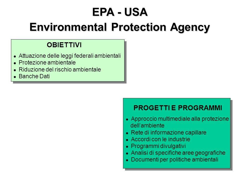EPA - USA Environmental Protection Agency OBIETTIVI Attuazione delle leggi federali ambientali Protezione ambientale Riduzione del rischio ambientale Banche Dati OBIETTIVI Attuazione delle leggi federali ambientali Protezione ambientale Riduzione del rischio ambientale Banche Dati PROGETTI E PROGRAMMI Approccio multimediale alla protezione dellambiente Rete di informazione capillare Accordi con le industrie Programmi divulgativi Analisi di specifiche aree geografiche Documenti per politiche ambientali PROGETTI E PROGRAMMI Approccio multimediale alla protezione dellambiente Rete di informazione capillare Accordi con le industrie Programmi divulgativi Analisi di specifiche aree geografiche Documenti per politiche ambientali