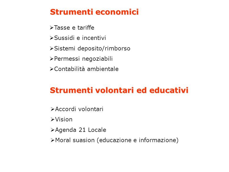 MINISTERO DELLAMBIENTE MINISTERO PER LUNIVERSITÀ E LA RICERCA SCIENTIFICA MINISTERO PER LUNIVERSITÀ E LA RICERCA SCIENTIFICA CNR UNIVERSITÀ ENEA LA PROTEZIONE DELLAMBIENTE IN ITALIA APAT ARPA