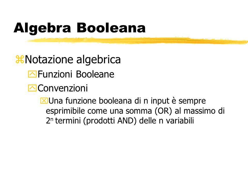 Algebra Booleana zNotazione algebrica yFunzioni Booleane yConvenzioni xUna funzione booleana di n input è sempre esprimibile come una somma (OR) al ma