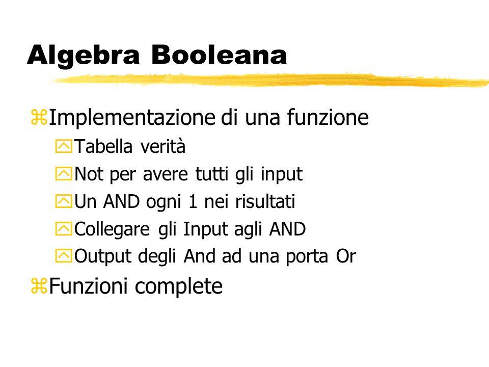 Proprietà dellalgebra booleana