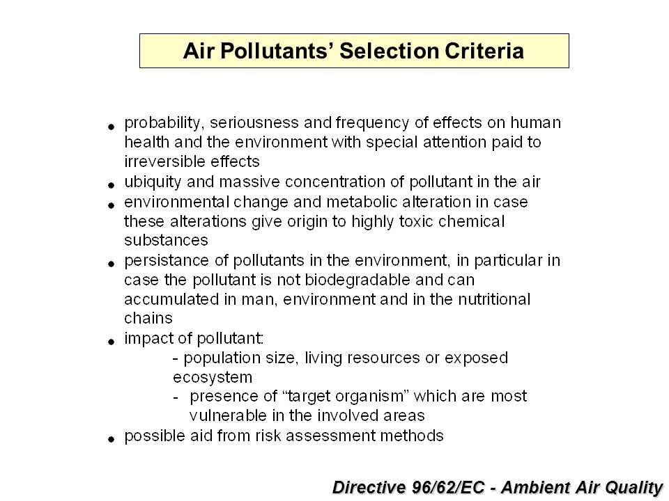 Source: WHO, 1998 A selection of WHO air quality guidelines and effects levels