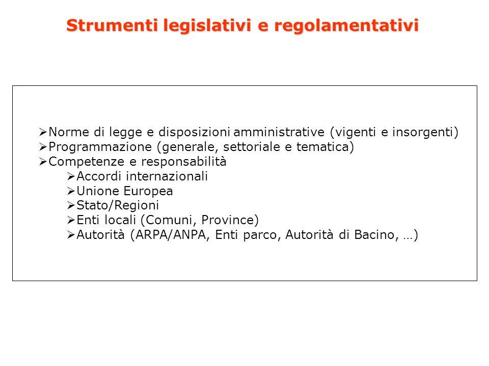 Strumenti di mercato - tasse ambientaliStrumenti di mercato - tasse ambientali - responsabilità ambientale - accordi ambientali - contabilità ambientale Strumenti orizzontali - diffusione della VIAStrumenti orizzontali - diffusione della VIA - diffusione dellEMAS - valutazione delleco-compatibilità delle politiche e degli strumenti PROPOSTA COMUNITARIA SULLAMBIENTE E LO SVILUPPO SOSTENIBILE (Verso la sostenibilità, 1996-1997) STRUMENTI