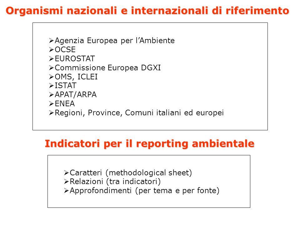 Strumenti di comunicazione ambientale Rapporto/dichiarazione ambientale Eco-labelling Green Marketing