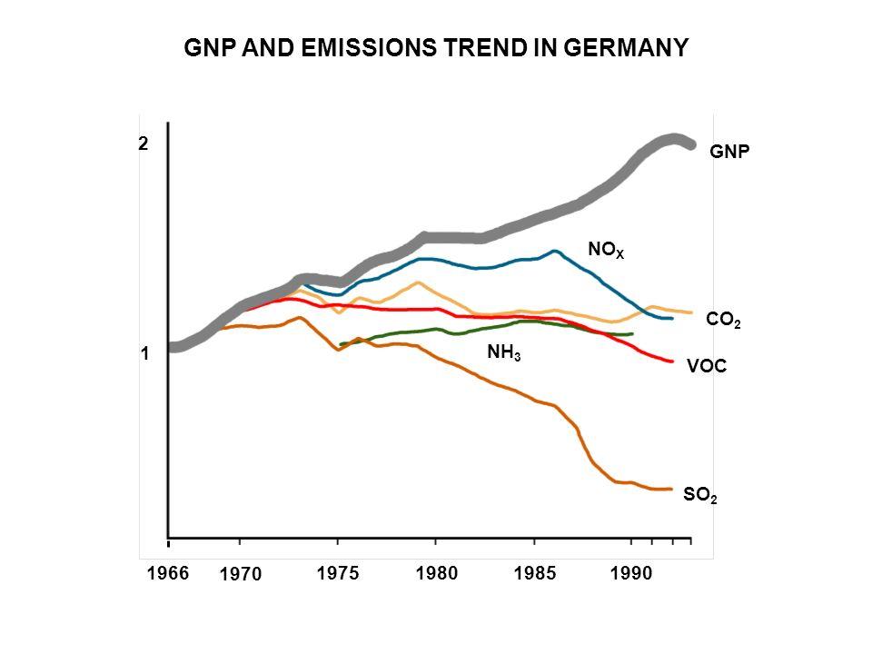 CRITERI DIAGNOSTICI PER UN SISTEMA SOSTENIBILE massimizzare i flussi ciclici non dissipativi migliorare la capacità di stoccaggio energetico (es.