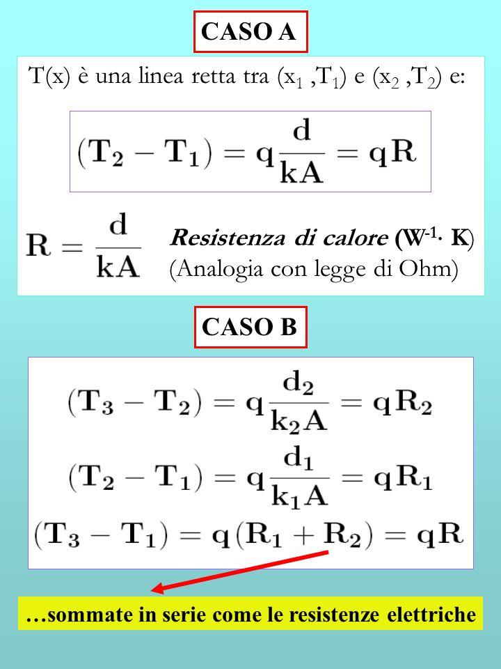 T(x) è una linea retta tra (x 1,T 1 ) e (x 2,T 2 ) e: Resistenza di calore (W -1 K) (Analogia con legge di Ohm) CASO A CASO B …sommate in serie come l
