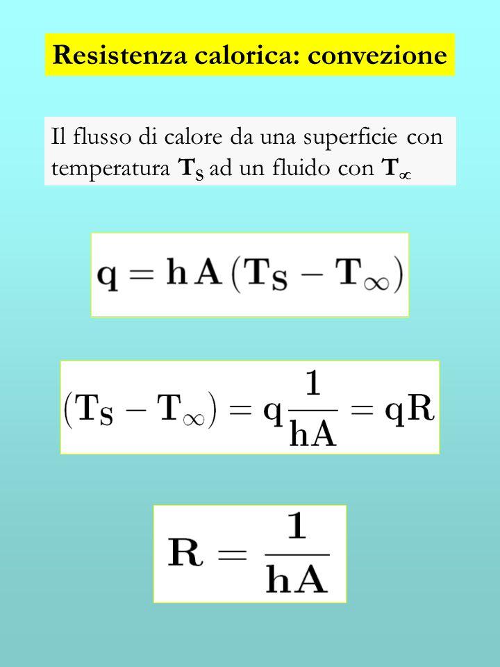 Resistenza calorica: convezione Il flusso di calore da una superficie con temperatura T S ad un fluido con T