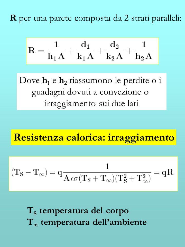 Resistenza calorica: irraggiamento T S temperatura del corpo T temperatura dellambiente R per una parete composta da 2 strati paralleli: Dove h 1 e h