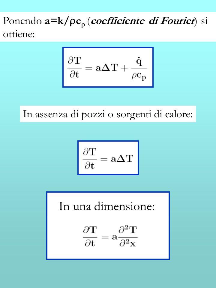 In una dimensione: Ponendo a=k/ c p (coefficiente di Fourier) si ottiene: In assenza di pozzi o sorgenti di calore: