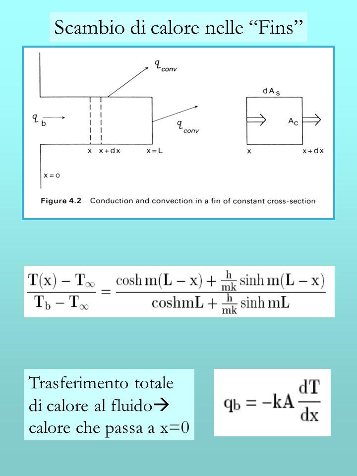 Scambio di calore nelle Fins Trasferimento totale di calore al fluido calore che passa a x=0