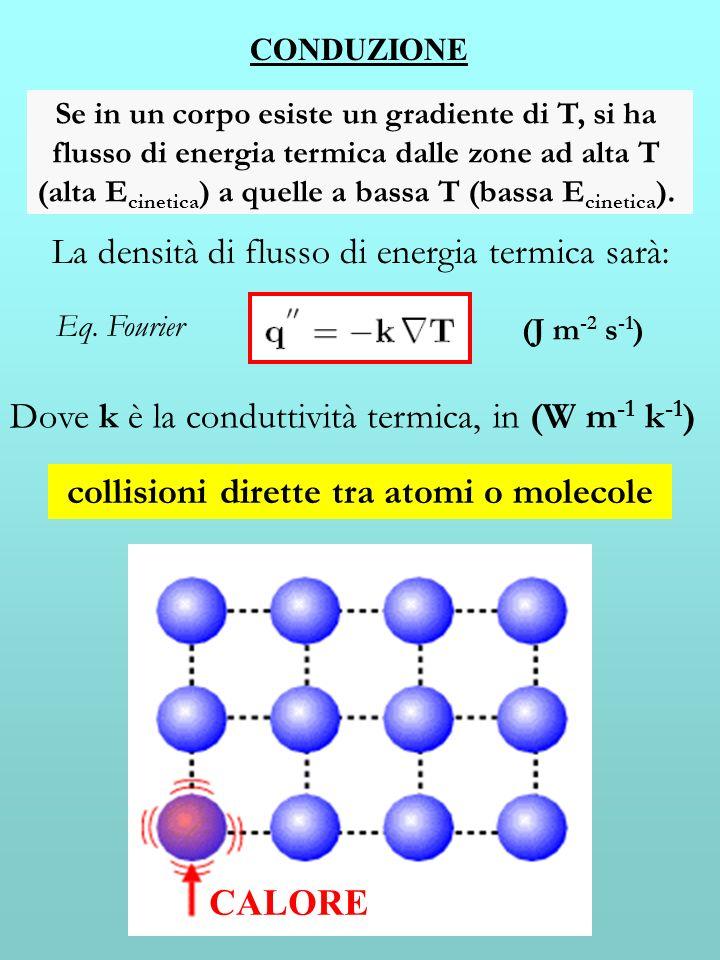 CONDUZIONE CALORE Se in un corpo esiste un gradiente di T, si ha flusso di energia termica dalle zone ad alta T (alta E cinetica ) a quelle a bassa T