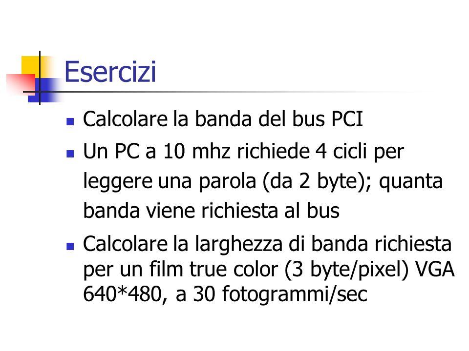Esercizi Calcolare la banda del bus PCI Un PC a 10 mhz richiede 4 cicli per leggere una parola (da 2 byte); quanta banda viene richiesta al bus Calcol