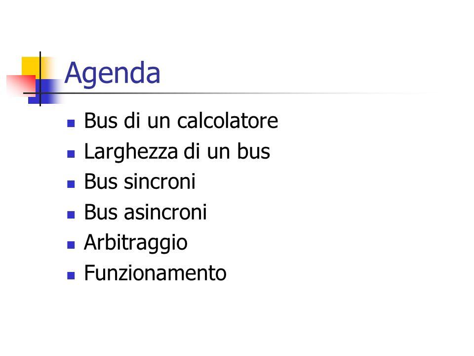 Agenda Bus di un calcolatore Larghezza di un bus Bus sincroni Bus asincroni Arbitraggio Funzionamento