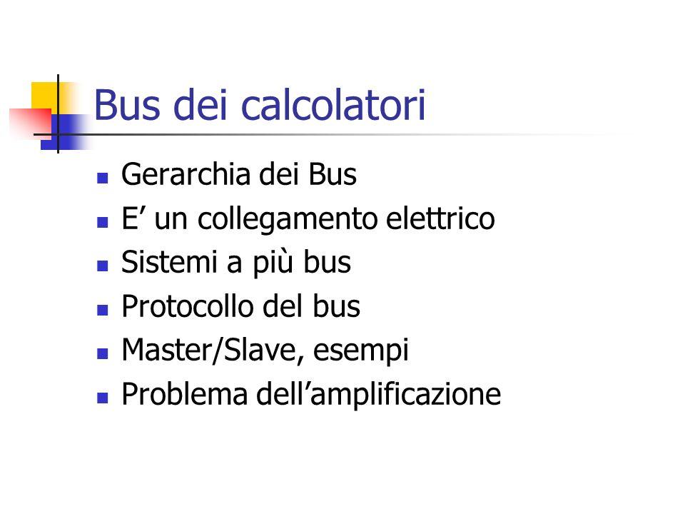 Bus dei calcolatori Gerarchia dei Bus E un collegamento elettrico Sistemi a più bus Protocollo del bus Master/Slave, esempi Problema dellamplificazion