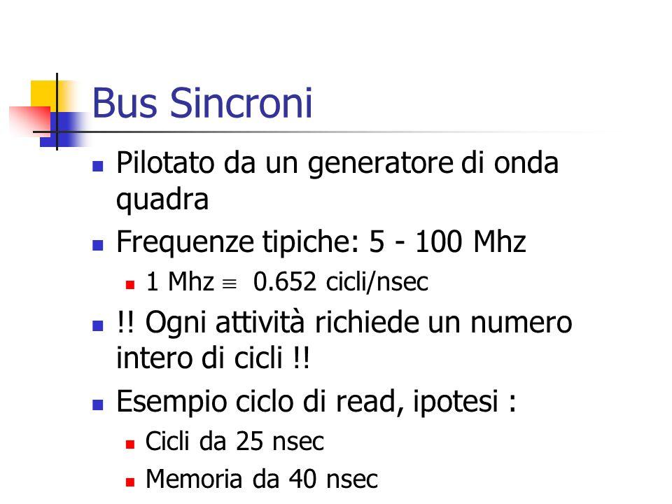 Bus Sincrono: specifiche